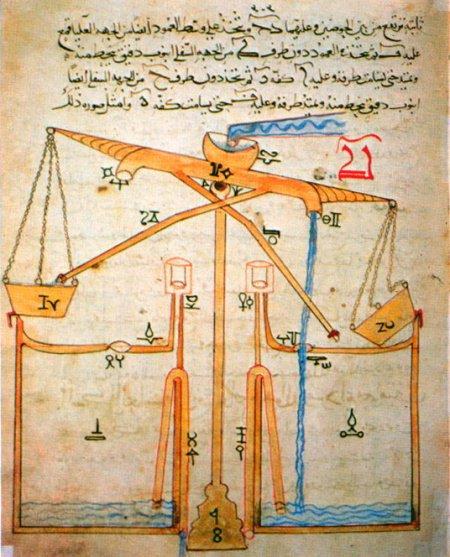 Какими изобретениями мир обязан мусульманам?